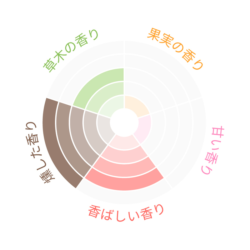 CAFE@HOME フォーマイルドチョコレート 100g