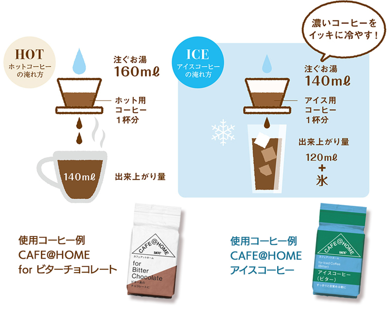 CAFE@HOME ムーミン 朝食コーヒーセット(ペアマグ付き)