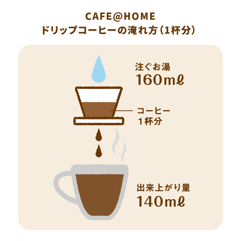 CAFE@HOME ムーミン谷 カフェタイムセット+ビスケット(ココア)